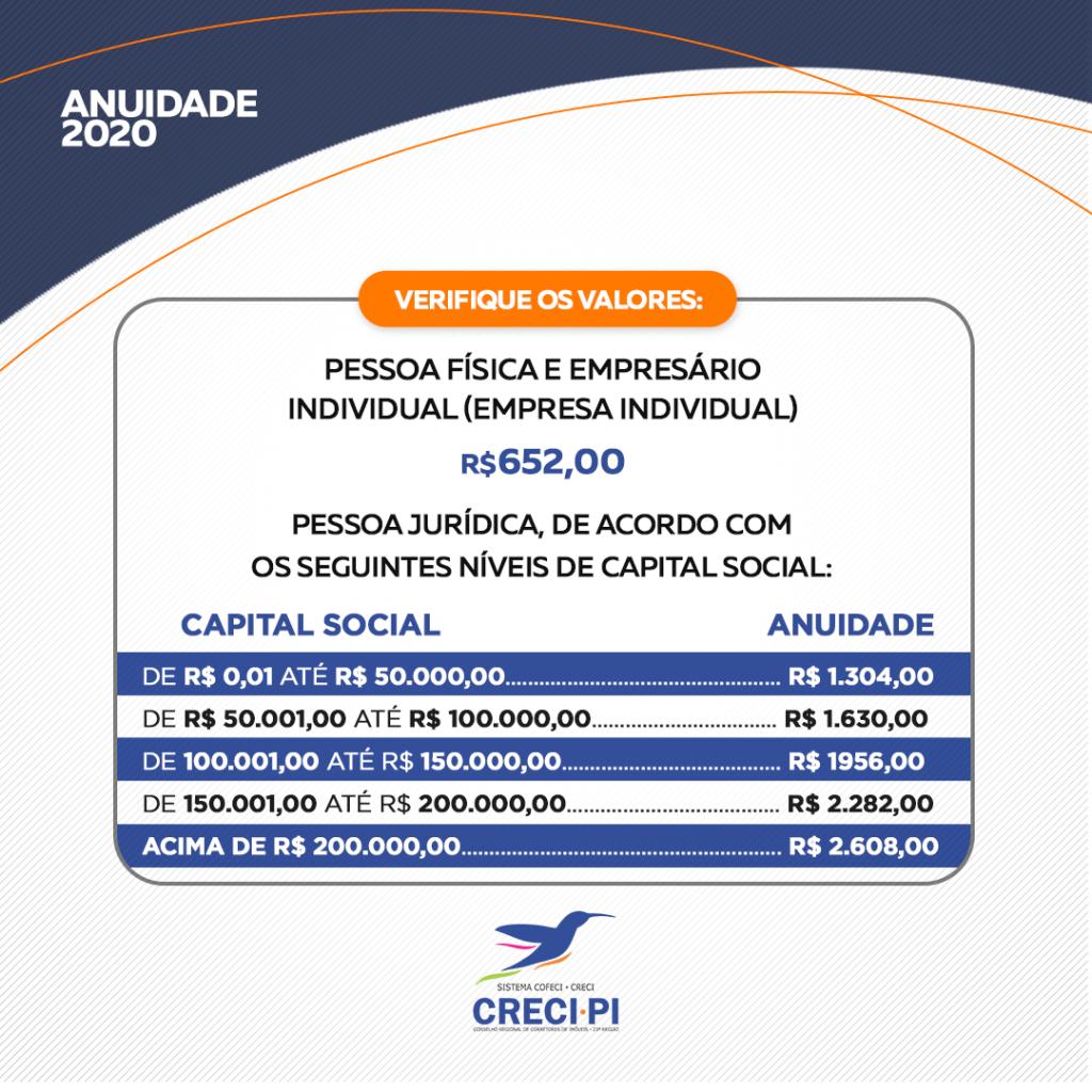 Creci_Anuidade2020_Valores